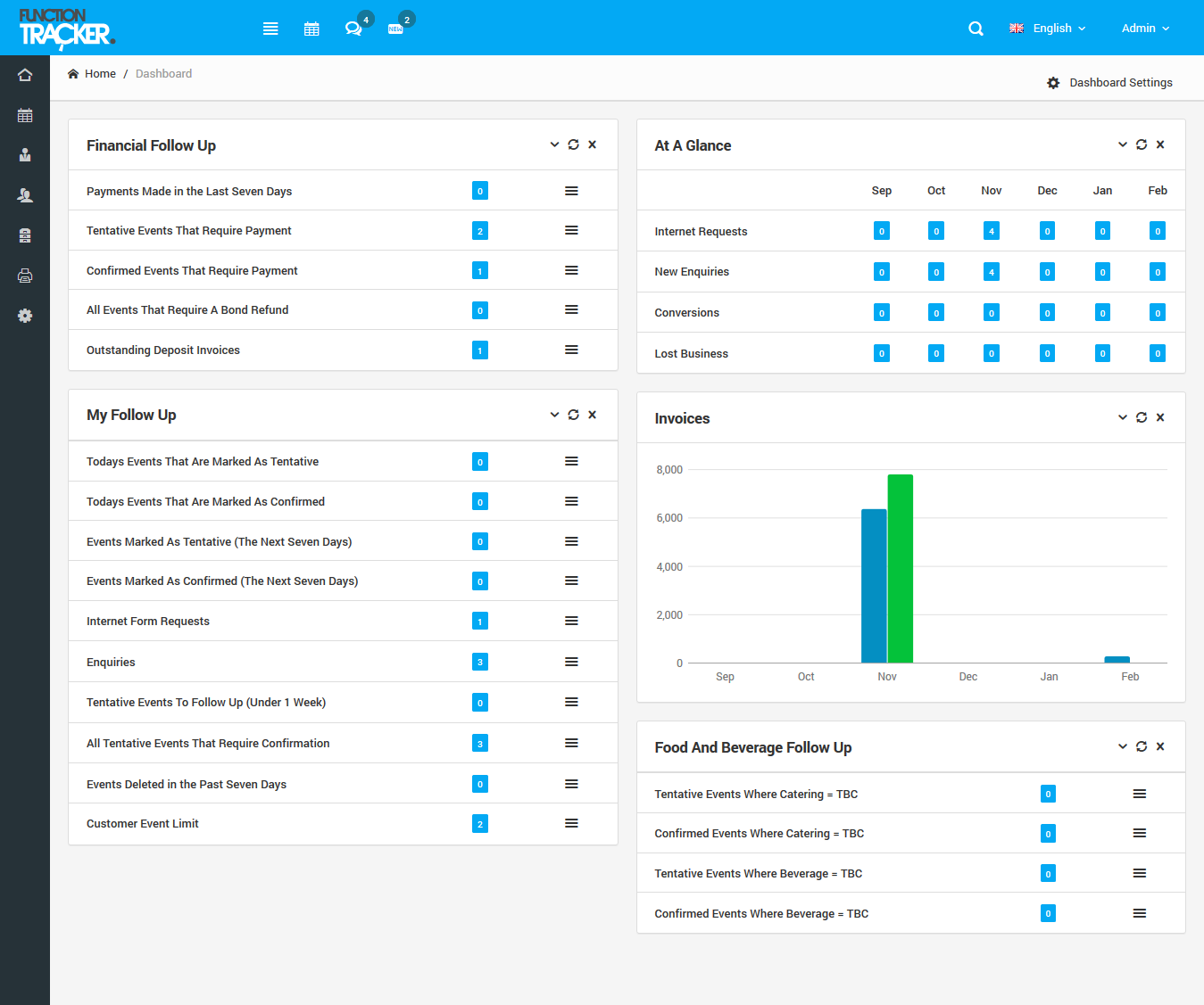Event Software Dashboard